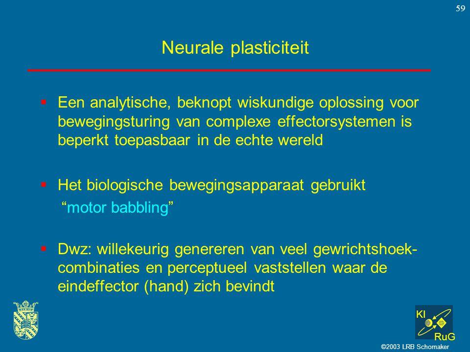 KI RuG ©2003 LRB Schomaker 59 Neurale plasticiteit  Een analytische, beknopt wiskundige oplossing voor bewegingsturing van complexe effectorsystemen