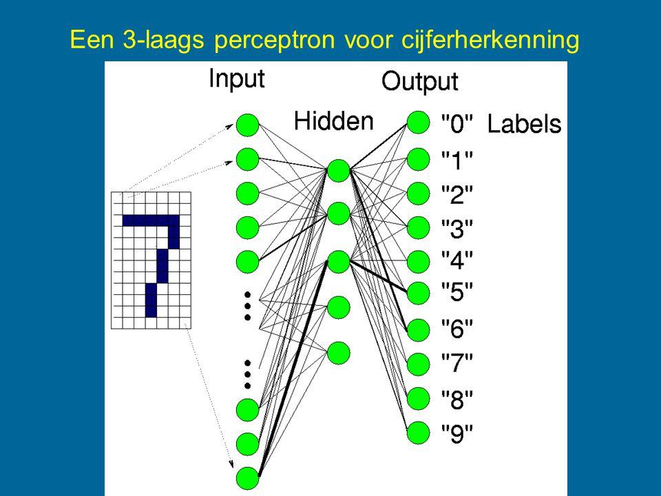 Een 3-laags perceptron voor cijferherkenning
