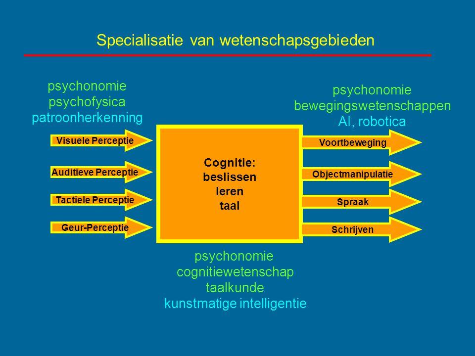 Specialisatie van wetenschapsgebieden Cognitie: beslissen leren taal Visuele Perceptie Auditieve Perceptie Tactiele Perceptie Geur-Perceptie psychonom