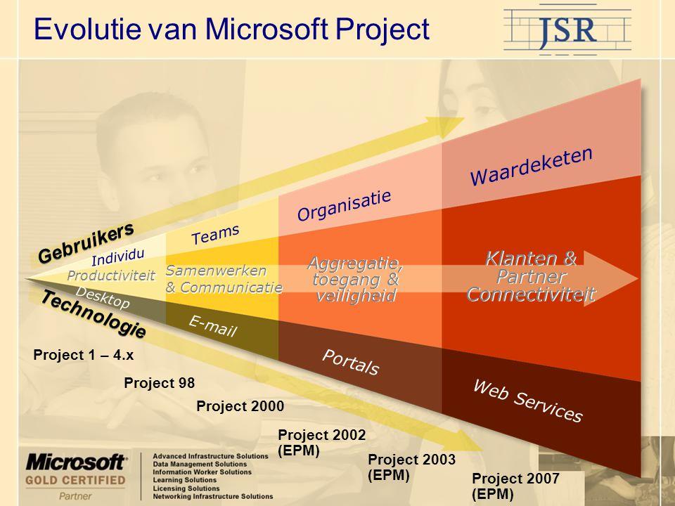 Technologie Organisatie Aggregatie, toegang & veiligheid Teams Desktop E-mail Project 98 Project 2000 Portals Project 1 – 4.x Individu Gebruikers Same