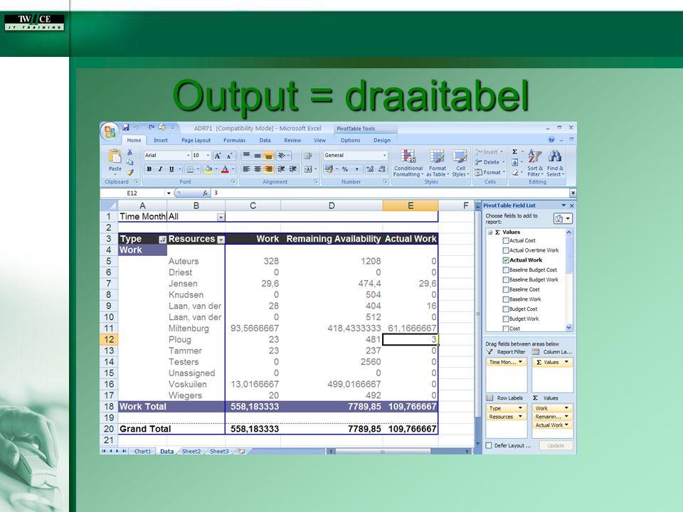 Output = draaitabel
