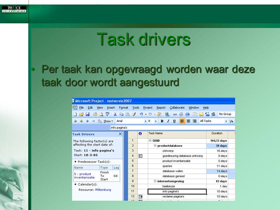Task drivers Per taak kan opgevraagd worden waar deze taak door wordt aangestuurdPer taak kan opgevraagd worden waar deze taak door wordt aangestuurd