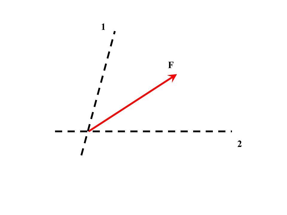 1) Teken met je geodriehoek een stippellijn bij de pijlpunt van F en evenwijdig met een werklijn.