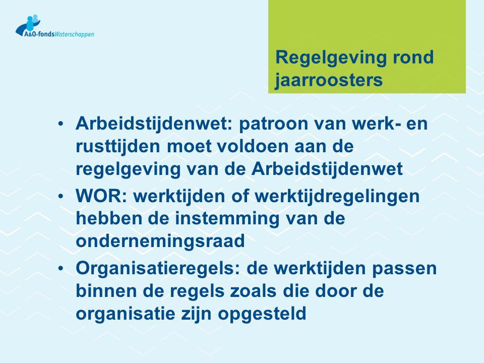 Regelgeving rond jaarroosters Arbeidstijdenwet: patroon van werk- en rusttijden moet voldoen aan de regelgeving van de Arbeidstijdenwet WOR: werktijde