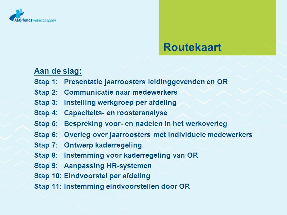 Routekaart Aan de slag: Stap 1: Presentatie jaarroosters leidinggevenden en OR Stap 2: Communicatie naar medewerkers Stap 3: Instelling werkgroep per