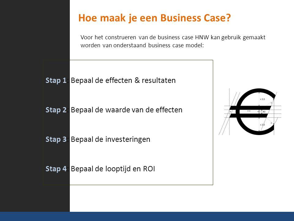 Hoe maak je een Business Case.