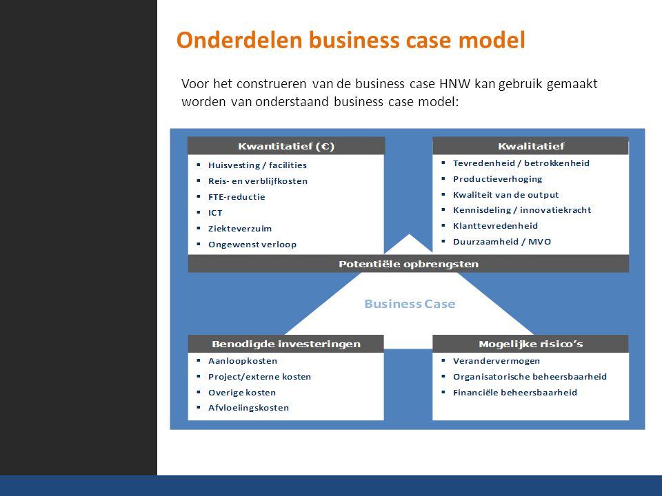 Onderdelen business case model Voor het construeren van de business case HNW kan gebruik gemaakt worden van onderstaand business case model: