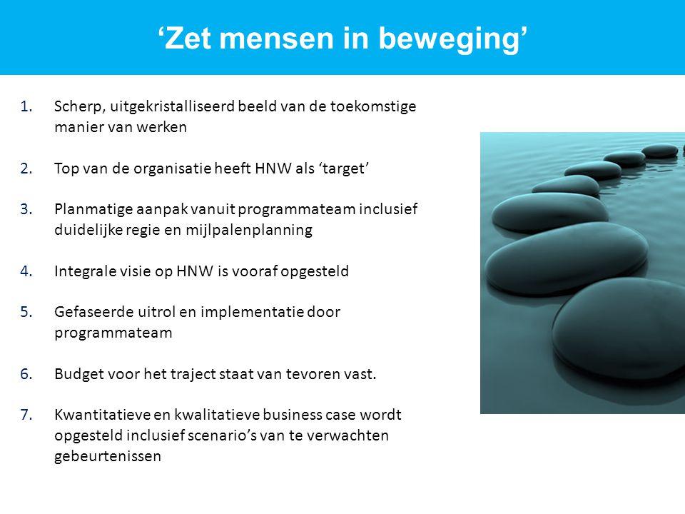 'Zet mensen in beweging' 1.Scherp, uitgekristalliseerd beeld van de toekomstige manier van werken 2.Top van de organisatie heeft HNW als 'target' 3.Pl