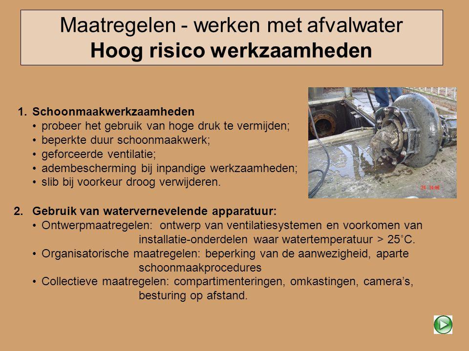 Maatregelen - werken met afvalwater Hoog risico werkzaamheden Schoonmaakwerkzaamheden probeer het gebruik van hoge druk te vermijden; beperkte duur sc