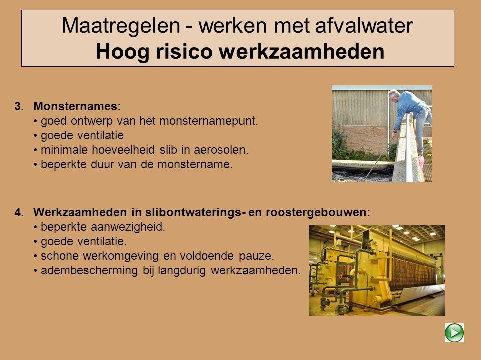 Maatregelen - werken met afvalwater Hoog risico werkzaamheden Monsternames: goed ontwerp van het monsternamepunt. goede ventilatie minimale hoeveelhei