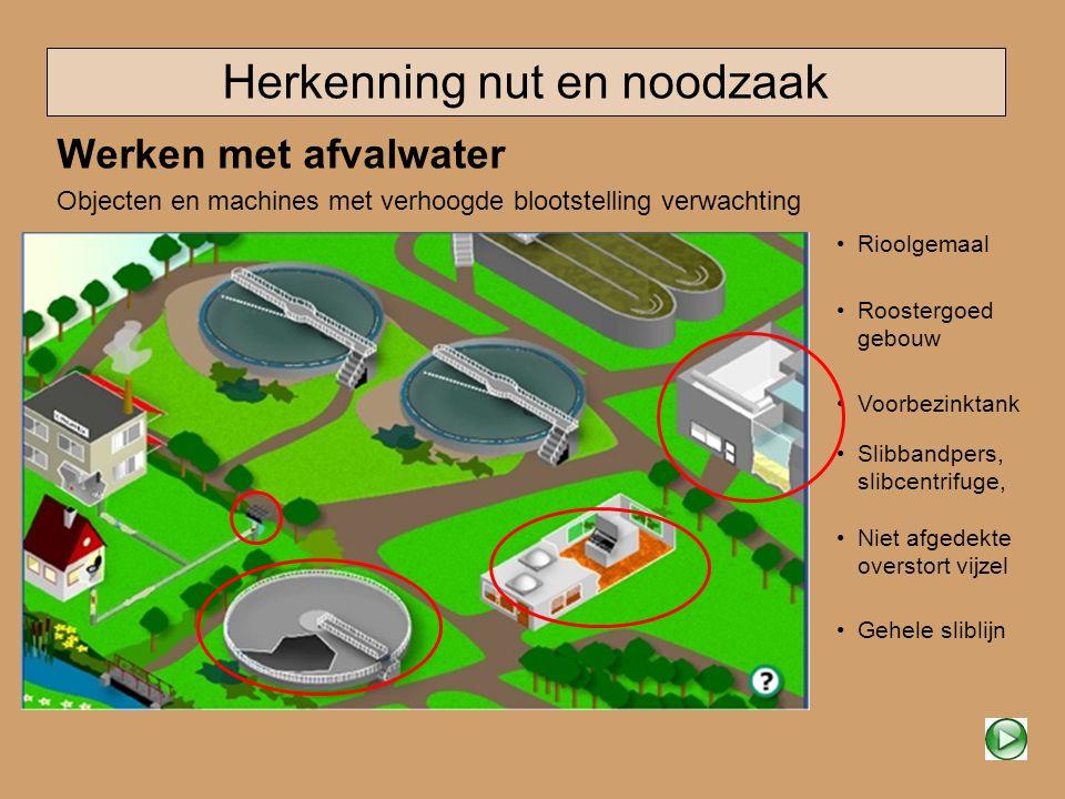 Belangrijkste maatregelen bij werken met afvalwater 2.