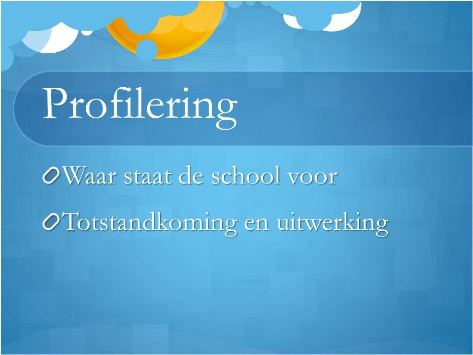Taal en media Schoolcultuur Directe communicatie KlankbordVoorbeeldgedrag Kinderen aanspreken op taalgebruik