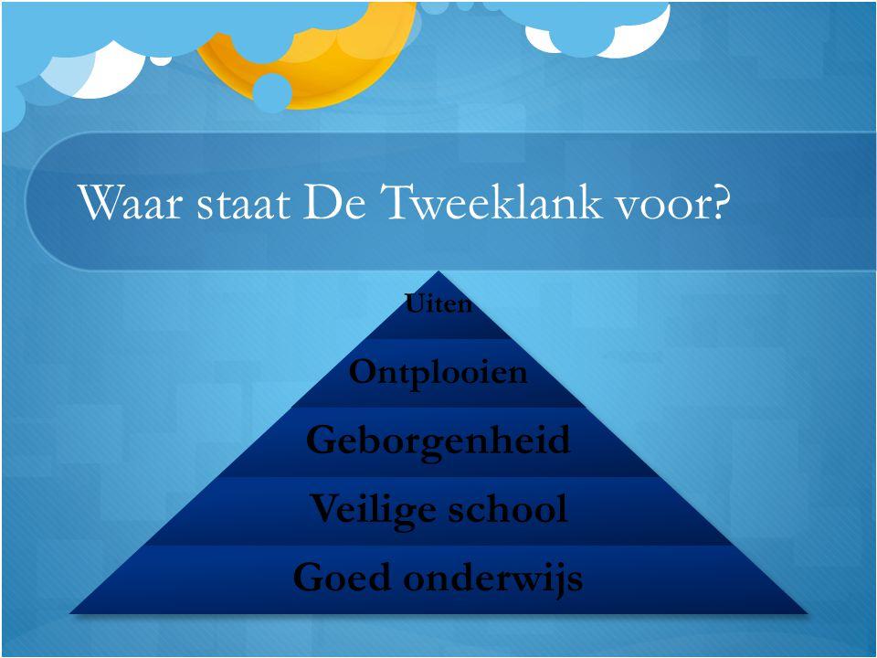 Waar staat De Tweeklank voor? Uiten Ontplooien Geborgenheid Veilige school Goed onderwijs