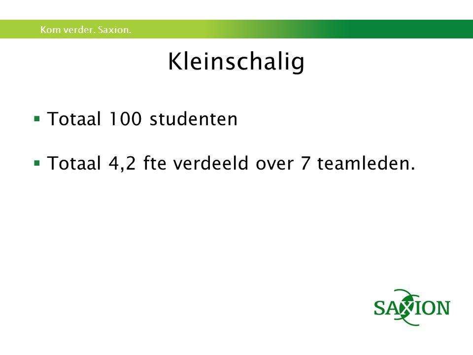 Kom verder. Saxion.  Totaal 100 studenten  Totaal 4,2 fte verdeeld over 7 teamleden. Kleinschalig