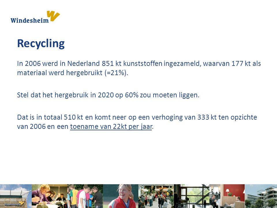 In 2006 werd in Nederland 851 kt kunststoffen ingezameld, waarvan 177 kt als materiaal werd hergebruikt (=21%). Stel dat het hergebruik in 2020 op 60%