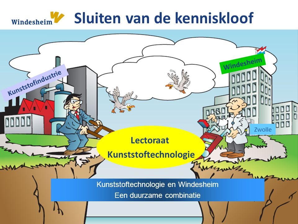 Windesheim Zwolle Sluiten van de kenniskloof Kunststofindustrie Kunststoftechnologie en Windesheim Een duurzame combinatie Lectoraat Kunststoftechnolo
