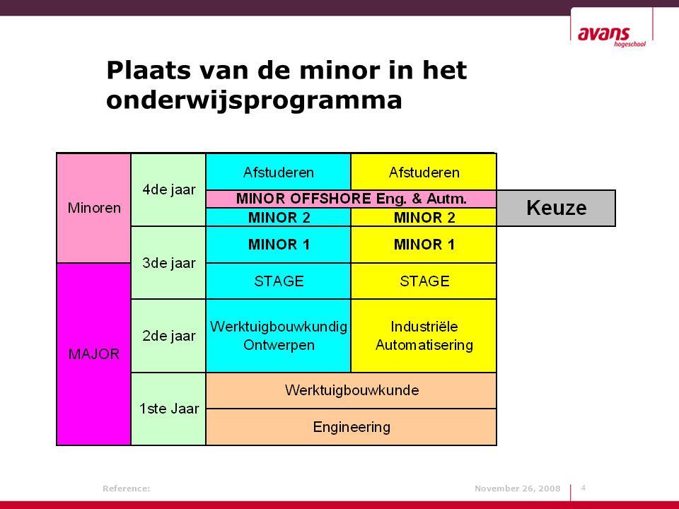 Reference: November 26, 20084 Plaats van de minor in het onderwijsprogramma