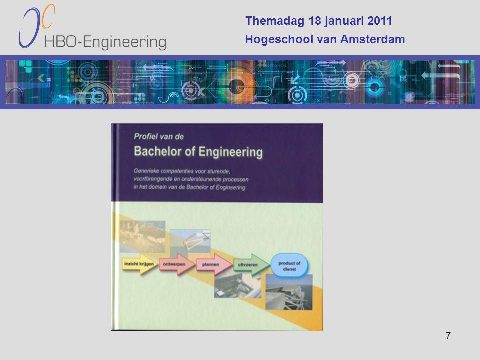 7 Themadag 18 januari 2011 Hogeschool van Amsterdam