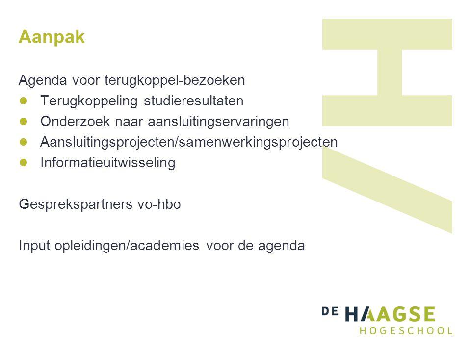 Aanpak Agenda voor terugkoppel-bezoeken Terugkoppeling studieresultaten Onderzoek naar aansluitingservaringen Aansluitingsprojecten/samenwerkingsproje