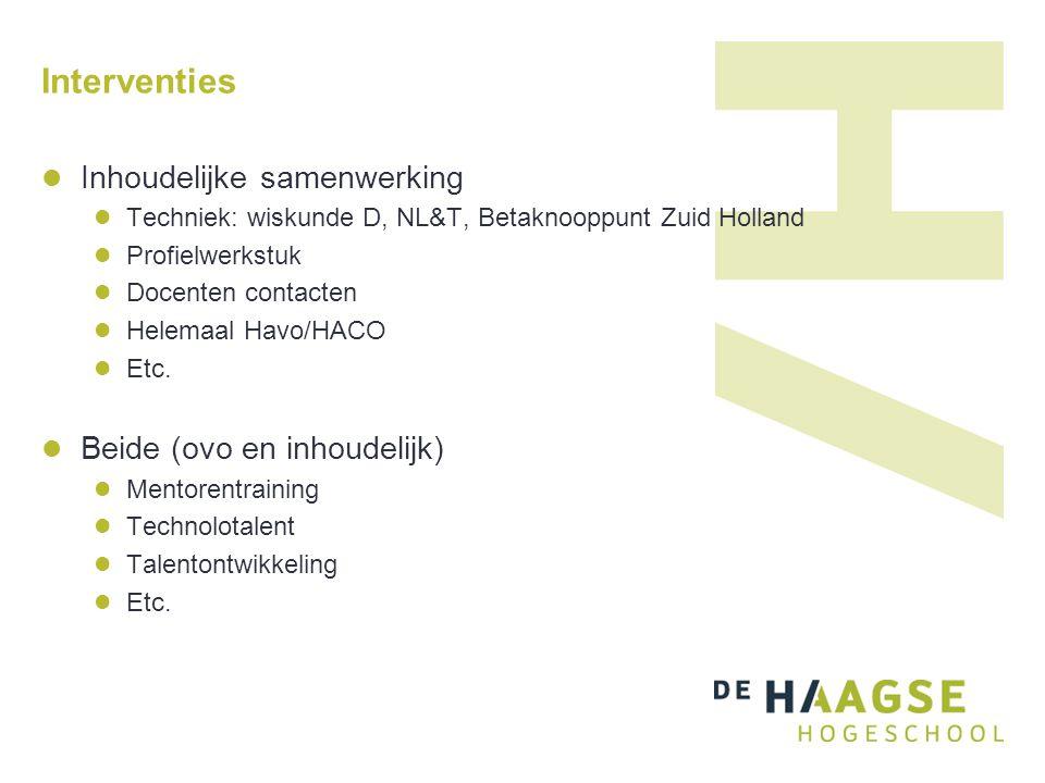Interventies Inhoudelijke samenwerking Techniek: wiskunde D, NL&T, Betaknooppunt Zuid Holland Profielwerkstuk Docenten contacten Helemaal Havo/HACO Et
