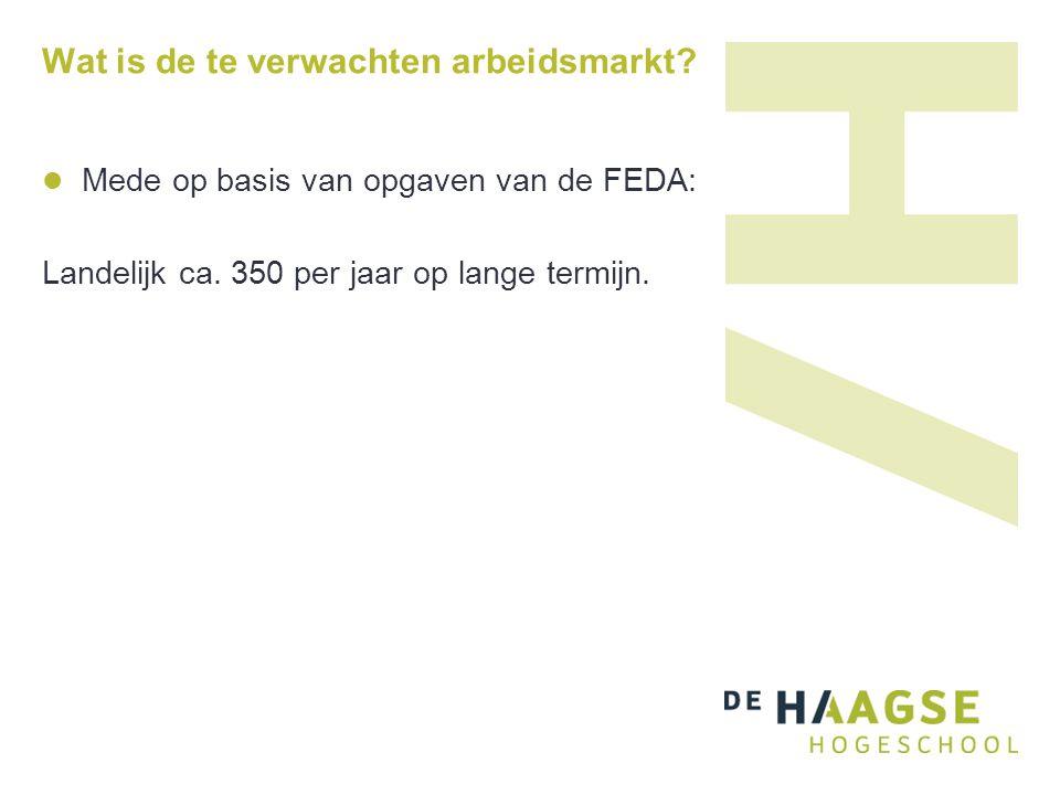 Wat is de te verwachten arbeidsmarkt.Mede op basis van opgaven van de FEDA: Landelijk ca.