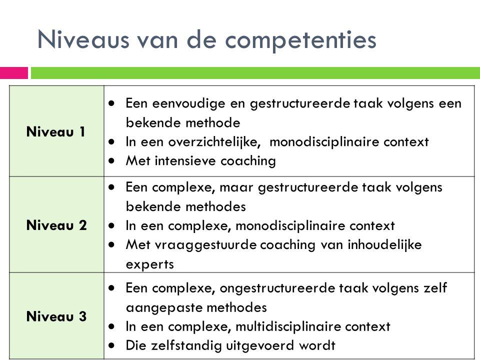 Niveaus van de competenties Niveau 1  Een eenvoudige en gestructureerde taak volgens een bekende methode  In een overzichtelijke, monodisciplinaire context  Met intensieve coaching Niveau 2  Een complexe, maar gestructureerde taak volgens bekende methodes  In een complexe, monodisciplinaire context  Met vraaggestuurde coaching van inhoudelijke experts Niveau 3  Een complexe, ongestructureerde taak volgens zelf aangepaste methodes  In een complexe, multidisciplinaire context  Die zelfstandig uitgevoerd wordt