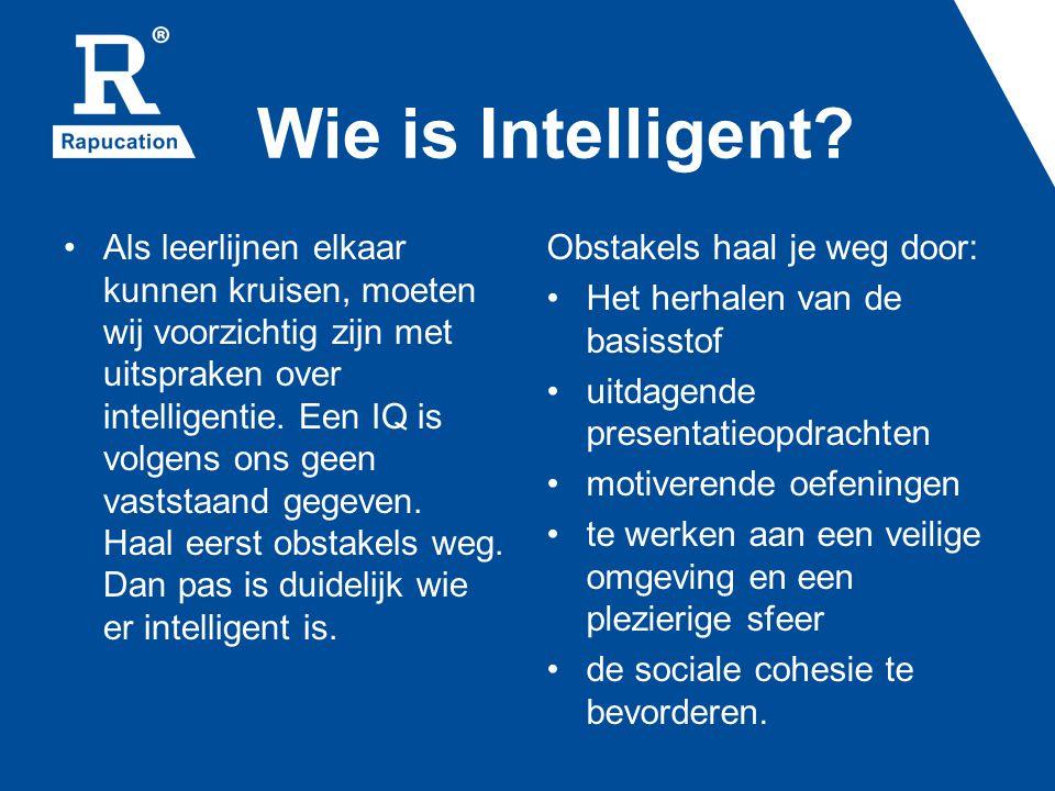 Wie is Intelligent.