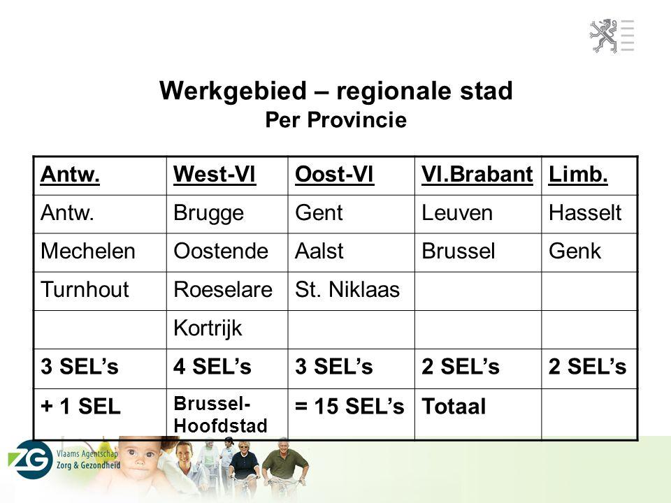 Werkgebied – regionale stad Per Provincie Antw. West-VlOost-VlVl.BrabantLimb.