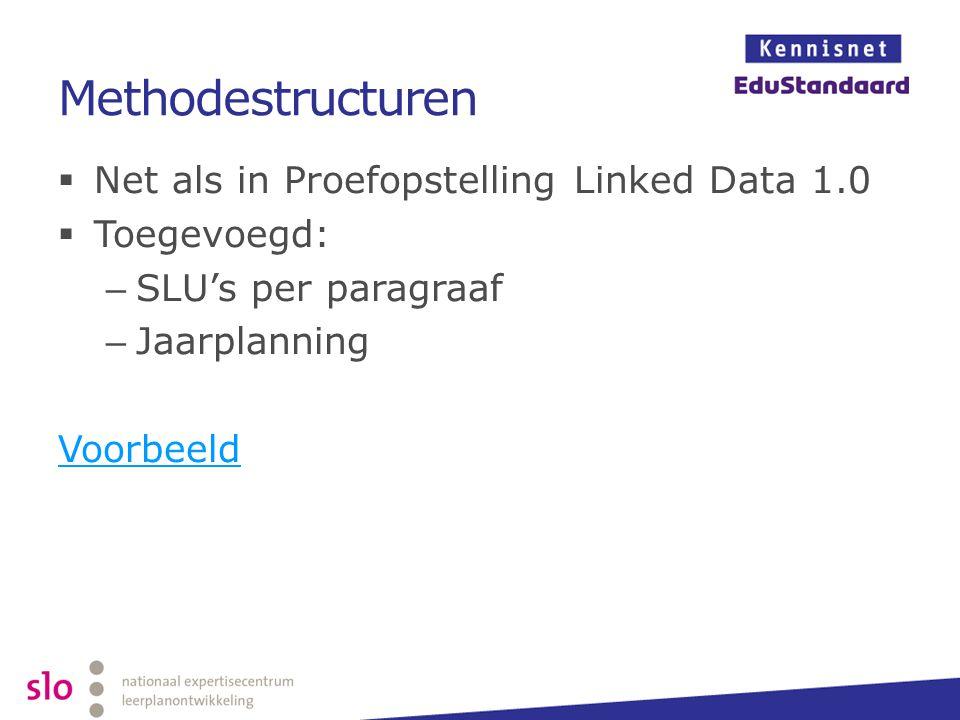 Methodestructuren  Net als in Proefopstelling Linked Data 1.0  Toegevoegd: – SLU's per paragraaf – Jaarplanning Voorbeeld