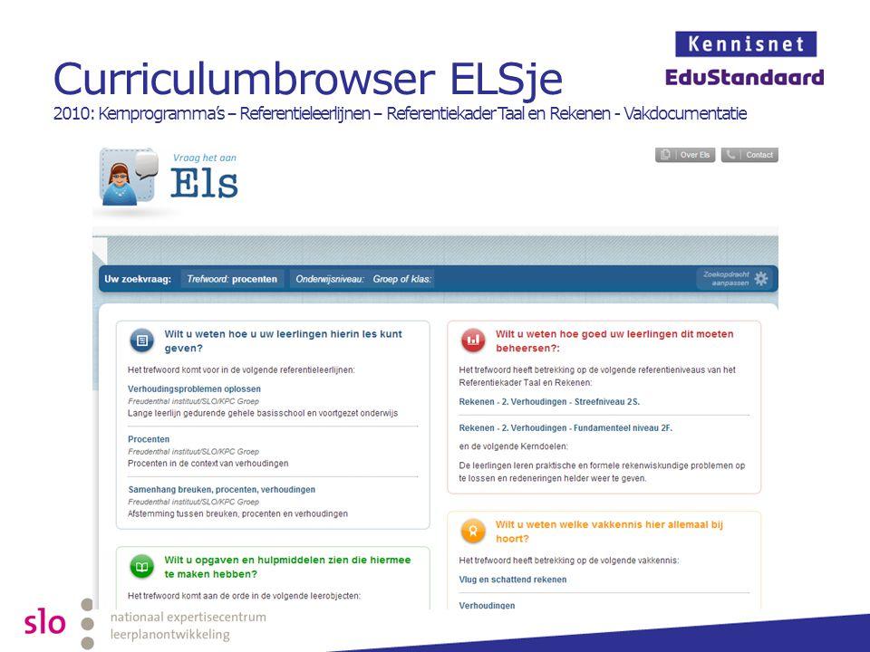 Nieuw: Examenprogramma  Examenprogramma economie havo  Toevoeging: onderscheid schoolexamen (SE) / centraal eindexamen (CE)  Eindexamensyllabus: uitwerking van de eindtermen in… vakbegrippen Voorbeeld