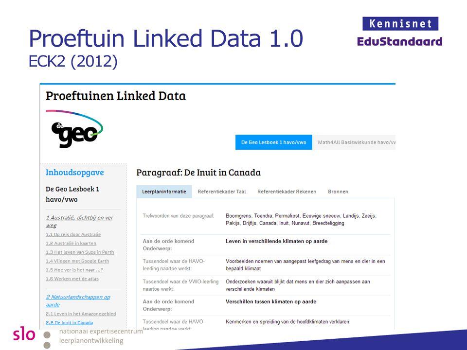 Onderwerpen  Terugblik op Proefopstelling Linked Data 1.0  Doelstellingen Proefopstelling Linked Data 2.0  Deelnemers aan het project  Use cases  Informatiedomeinen  User stories  Mock-ups  Projectaanpak