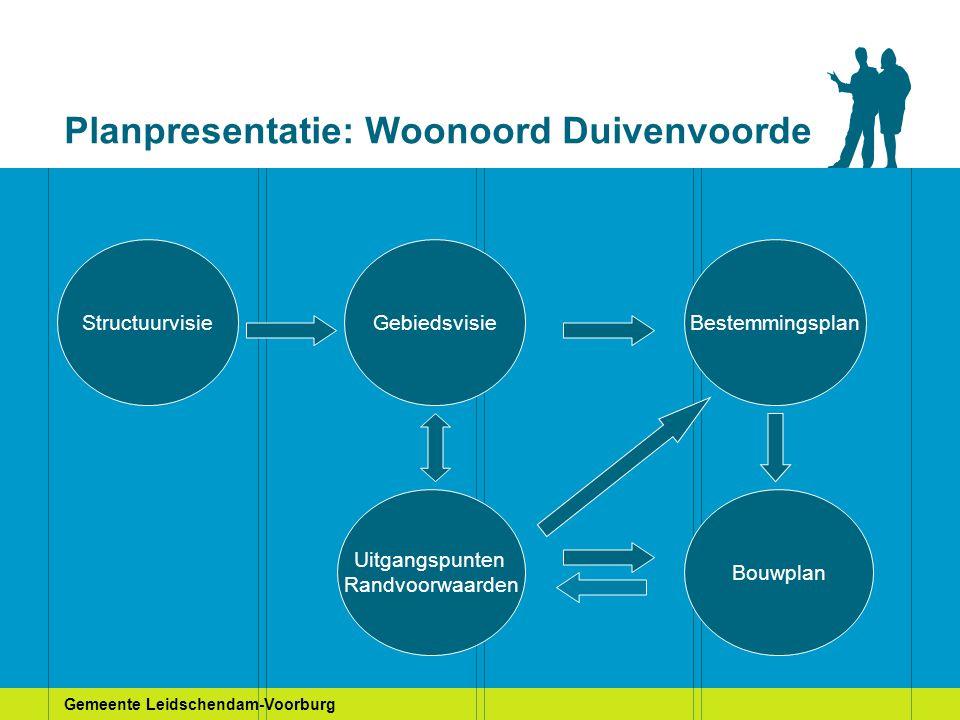 Gemeente Leidschendam-Voorburg Planpresentatie: Woonoord Duivenvoorde Structuurvisie Uitgangspunten Randvoorwaarden GebiedsvisieBestemmingsplan Bouwplan