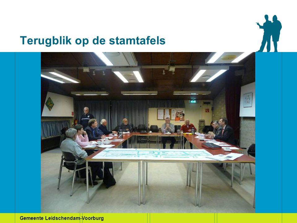 Gemeente Leidschendam-Voorburg Terugblik op de stamtafels: Terugkoppeling 19 januari Visies op scherp.