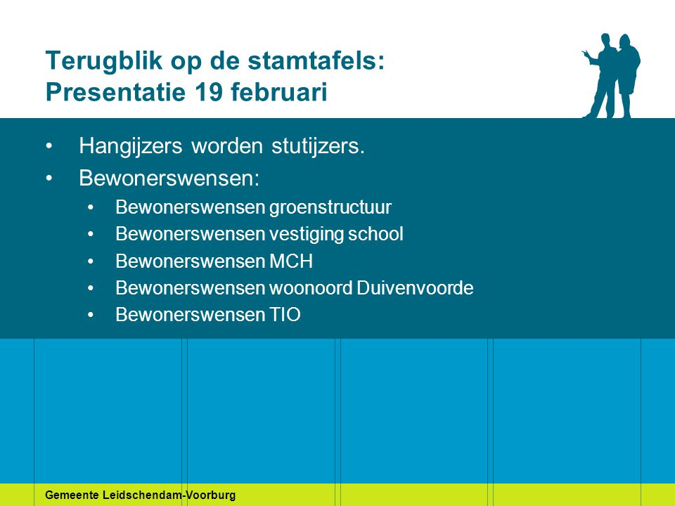 Gemeente Leidschendam-Voorburg Terugblik op de stamtafels: Presentatie 19 februari Hangijzers worden stutijzers. Bewonerswensen: Bewonerswensen groens