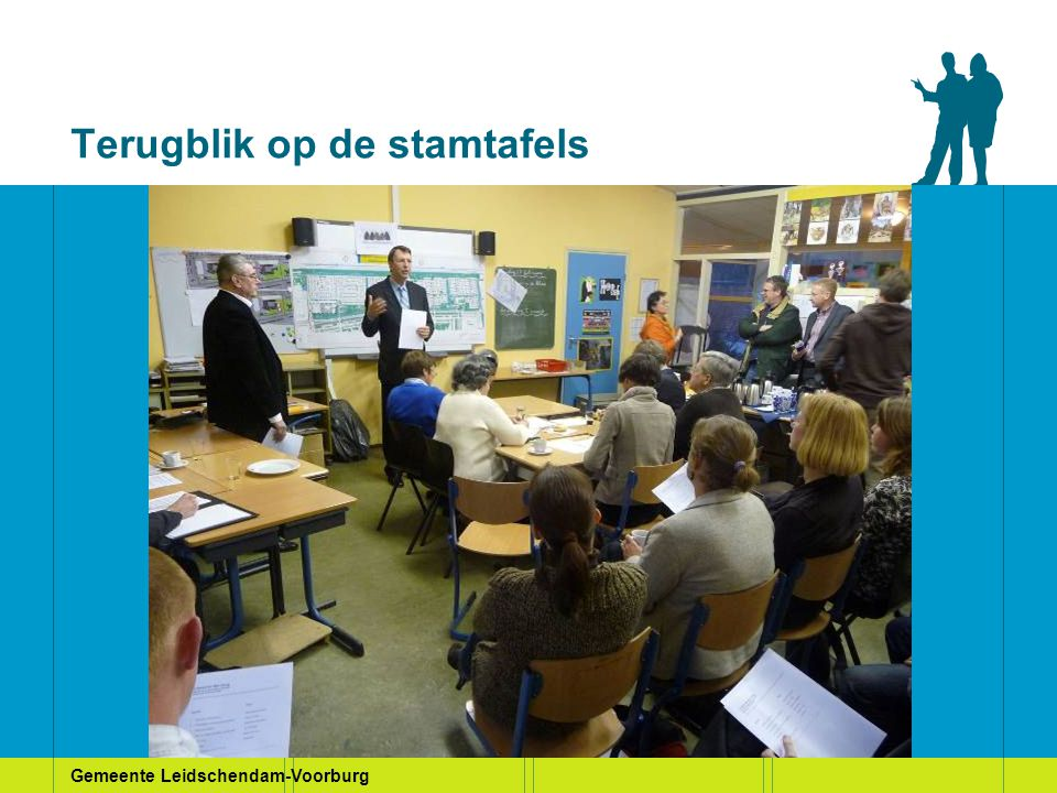 Gemeente Leidschendam-Voorburg Terugblik op de stamtafels: Resultaat.