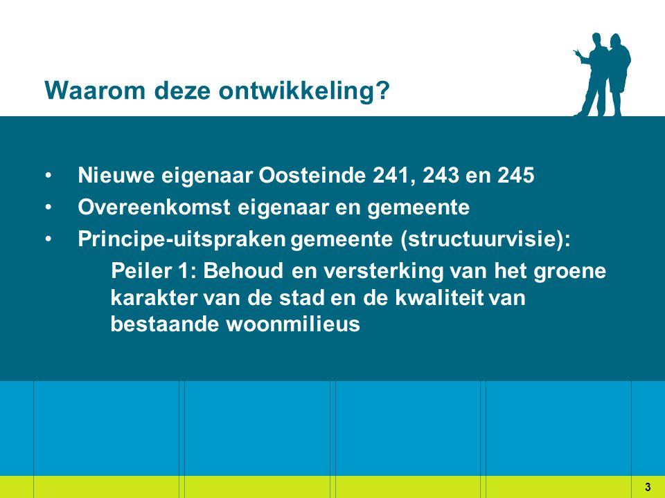 Waarom deze ontwikkeling? Nieuwe eigenaar Oosteinde 241, 243 en 245 Overeenkomst eigenaar en gemeente Principe-uitspraken gemeente (structuurvisie): P