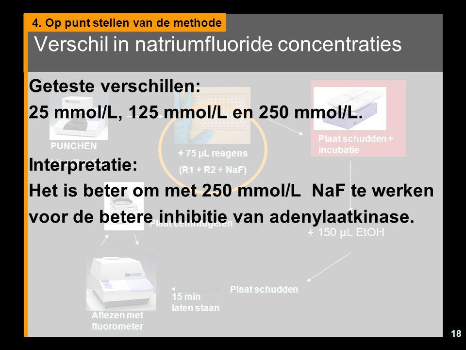 18 Verschil in natriumfluoride concentraties 4. Op punt stellen van de methode PUNCHEN bloedkaarten + 75 µL reagens (R1 + R2 + NaF) Plaat schudden + i