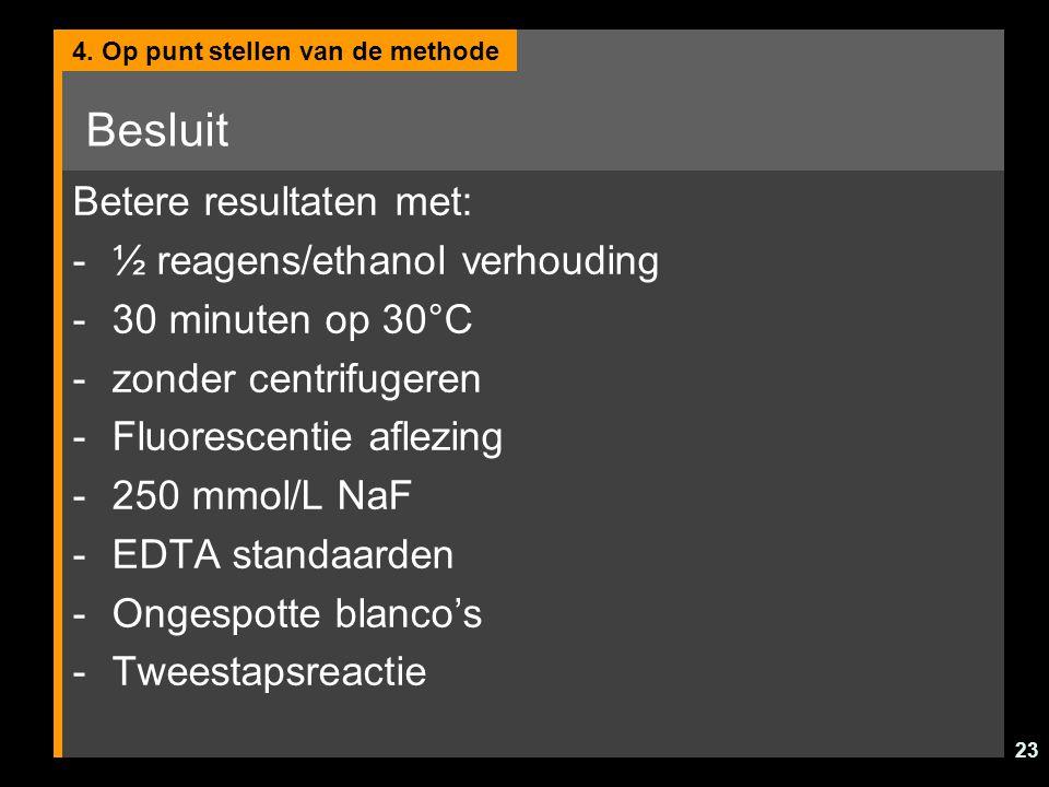 23 Besluit Betere resultaten met: -½ reagens/ethanol verhouding -30 minuten op 30°C -zonder centrifugeren -Fluorescentie aflezing -250 mmol/L NaF -EDTA standaarden -Ongespotte blanco's -Tweestapsreactie 4.