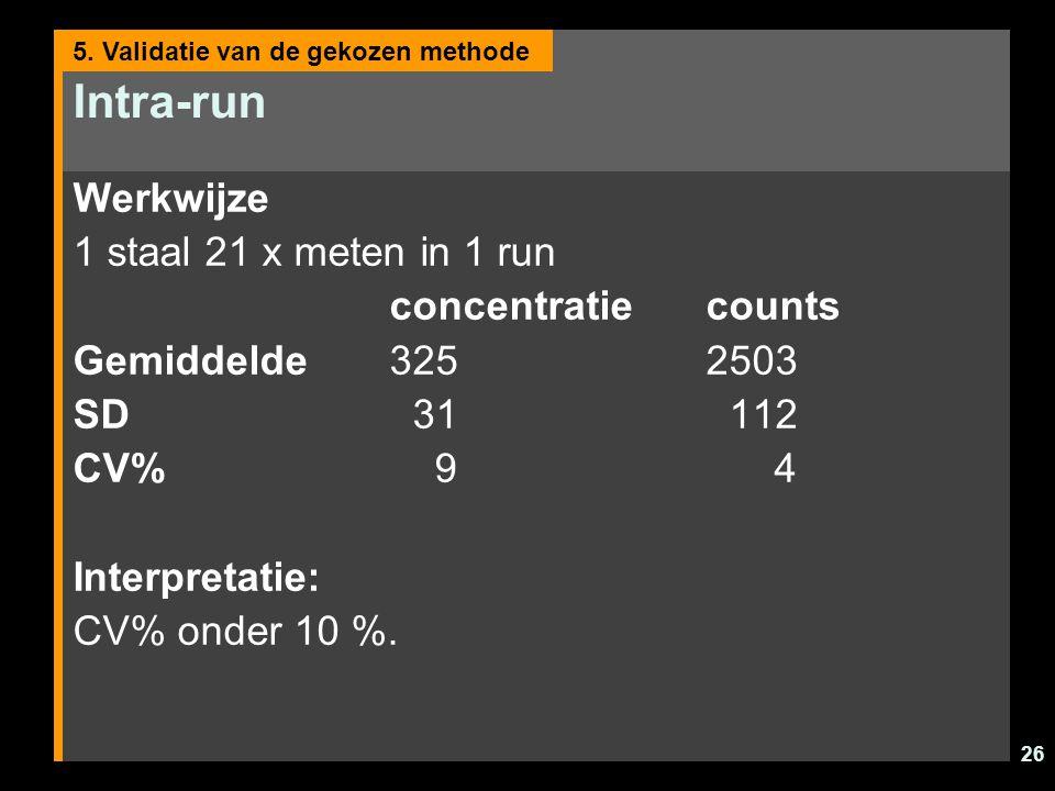 26 Intra-run Werkwijze 1 staal 21 x meten in 1 run concentratiecounts Gemiddelde3252503 SD 31 112 CV% 9 4 Interpretatie: CV% onder 10 %. 5. Validatie