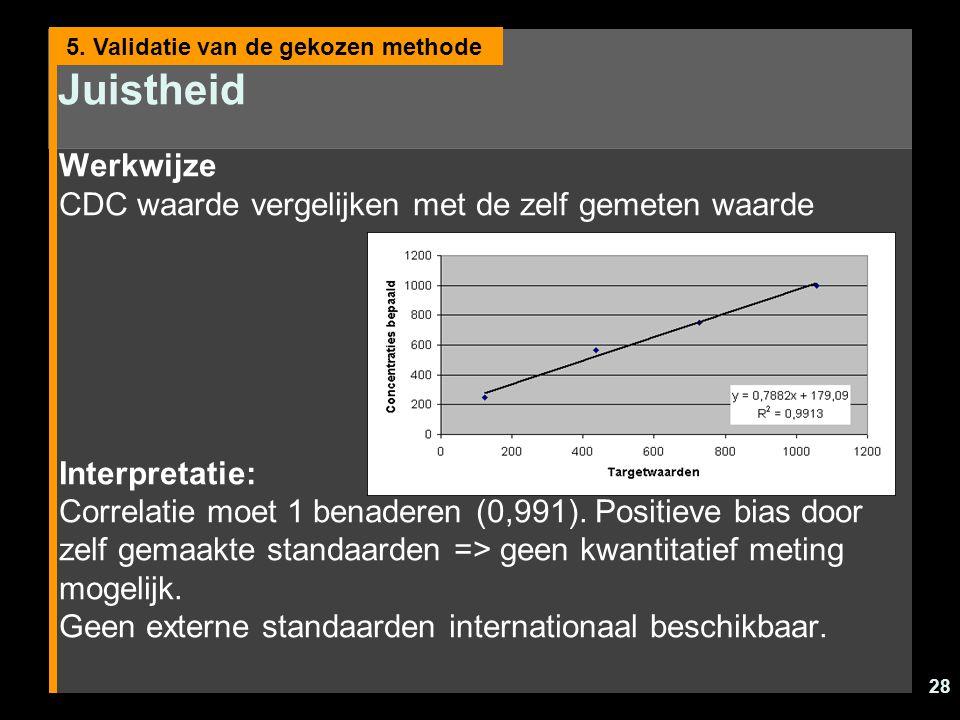 28 Juistheid Werkwijze CDC waarde vergelijken met de zelf gemeten waarde Interpretatie: Correlatie moet 1 benaderen (0,991). Positieve bias door zelf