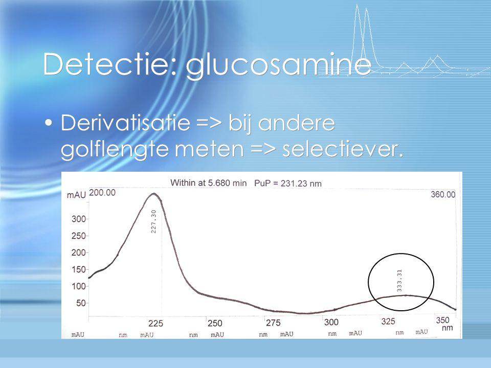 Detectie: glucosamine Derivatisatie => bij andere golflengte meten => selectiever.