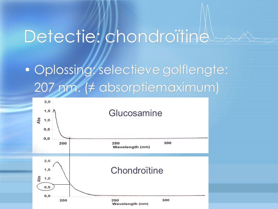 Detectie: chondroïtine Oplossing: selectieve golflengte: 207 nm. (≠ absorptiemaximum) Oplossing: selectieve golflengte: 207 nm. (≠ absorptiemaximum) G