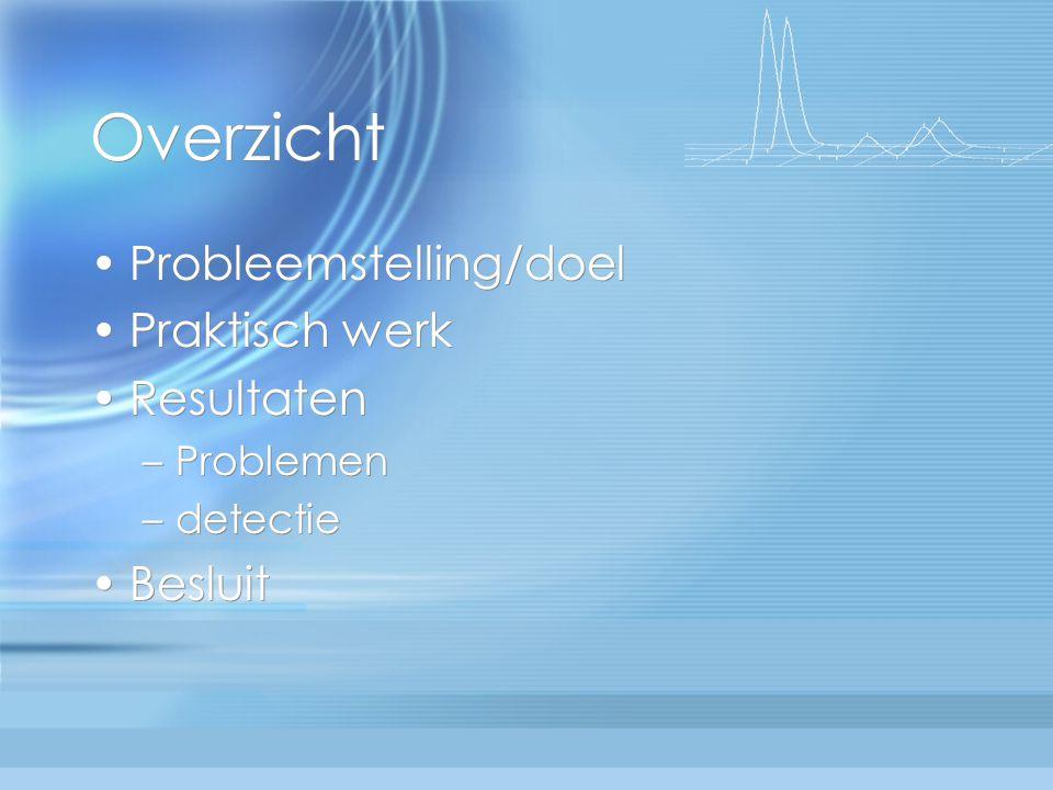 Overzicht Probleemstelling/doel Praktisch werk Resultaten –Problemen –detectie Besluit Probleemstelling/doel Praktisch werk Resultaten –Problemen –det