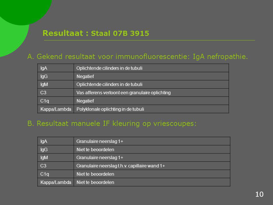 Resultaat : Staal 07B 3915 A. Gekend resultaat voor immunofluorescentie: IgA nefropathie. IgAOplichtende cilinders in de tubuli IgGNegatief IgMOplicht