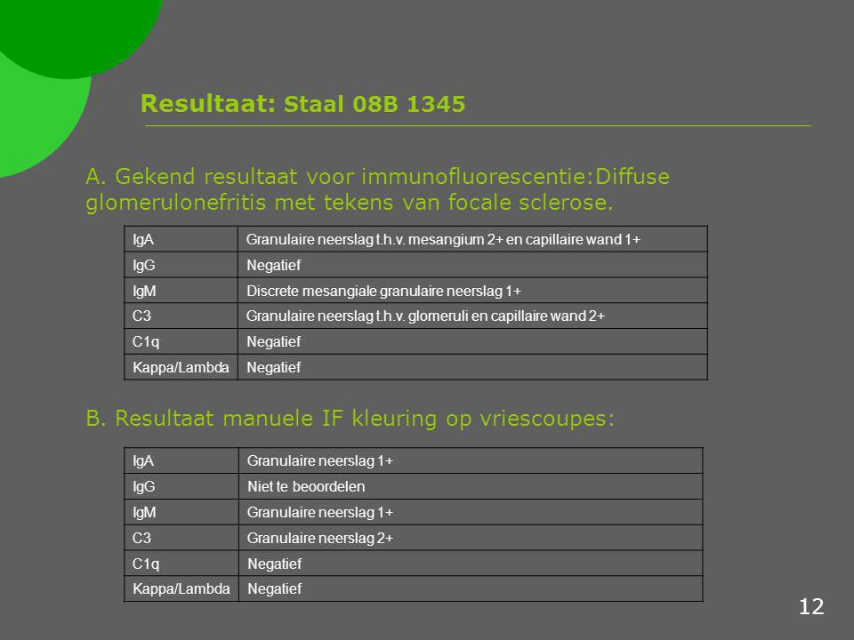 Resultaat: Staal 08B 1345 A. Gekend resultaat voor immunofluorescentie:Diffuse glomerulonefritis met tekens van focale sclerose. B. Resultaat manuele