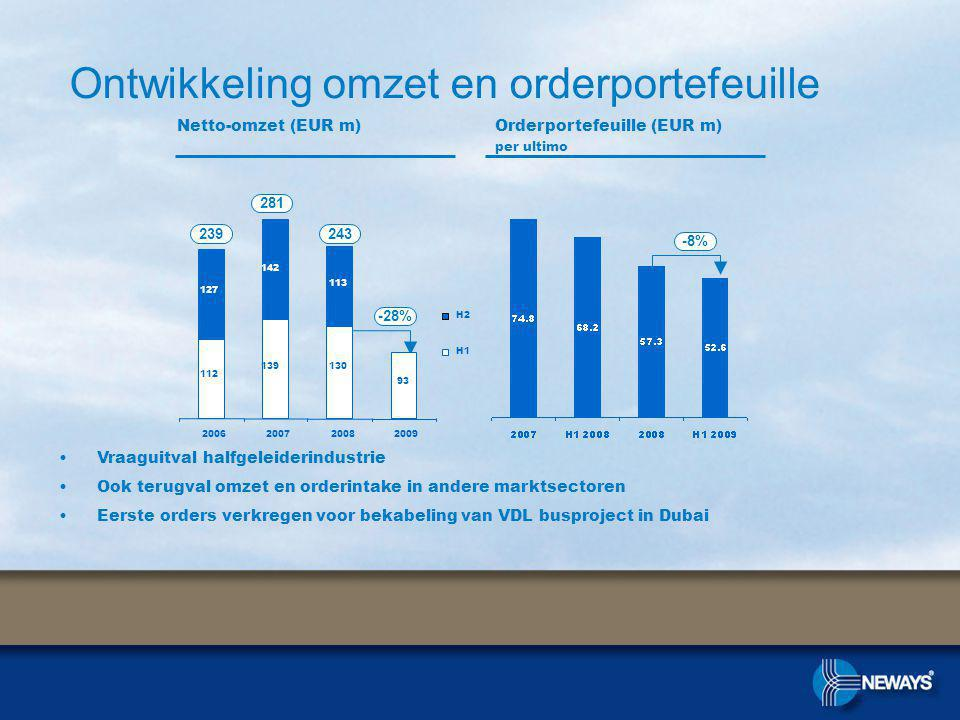 EMS - markttrends Internationale ontwikkeling / Toename outsourcing OEM ' s (extra o.i.v.