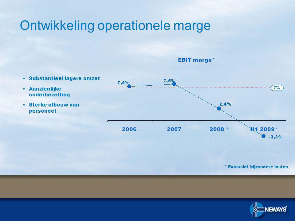 Ontwikkeling operationele marge Substantieel lagere omzet Aanzienlijke onderbezetting Sterke afbouw van personeel * Exclusief bijzondere lasten 7%