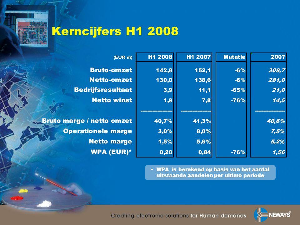 Positionering Neways Markt: - Kernmarkt Benelux / Duitsland - Bewuste focus op groeisectoren industrieel, halfgeleider, medisch, automotive, defensie en 'high-end' telecom Klanten: - Industriële / professionele markt - B2B (OEM's: Original Equipment Manufacturers) Specialisatie: - Kleinere complexe, meer specialistische series - Ontwikkeling / productie van elektronische componenten tot complete box build systemen - Product life cycle management / one-stop-provider Kerncompetentie: - Dichtbij de klant (Nederland / Duitsland) - Hoge toegevoegde waarde / expertise en service - Lage productiekosten (Oost-Europa, China)