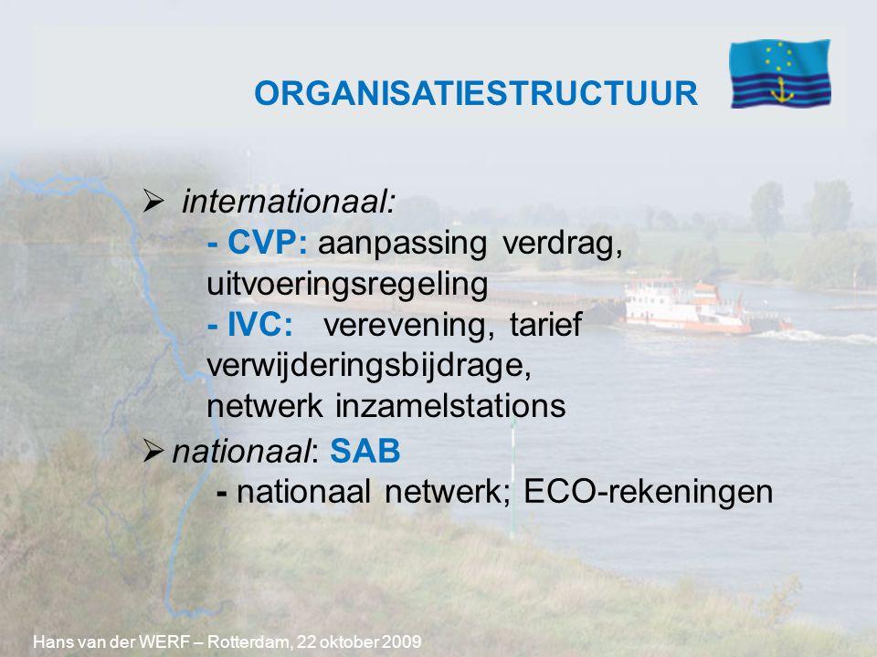 Hans van der WERF – Rotterdam, 22 oktober 2009 ORGANISATIESTRUCTUUR  internationaal: - CVP: aanpassing verdrag, uitvoeringsregeling - IVC: verevening
