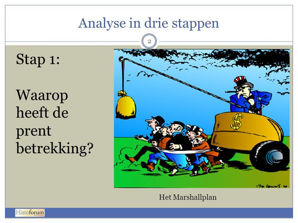 Analyse in drie stappen Stap 1: Waarop heeft de prent betrekking? Het Marshallplan 2